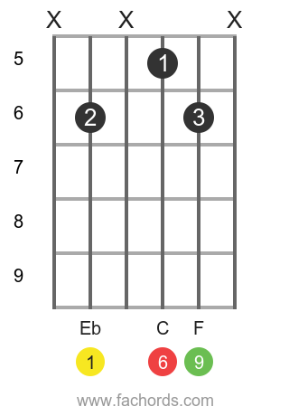 Eb 6/9 position 5 guitar chord diagram