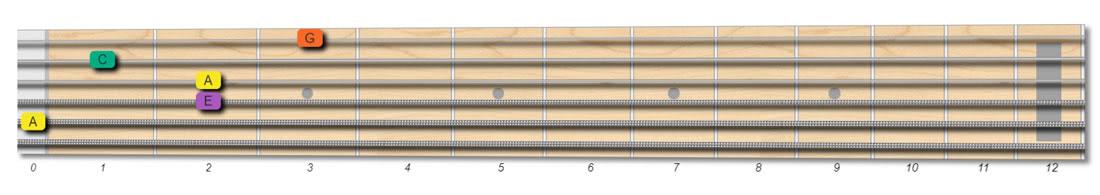 Amin7 guitar chord shape 3
