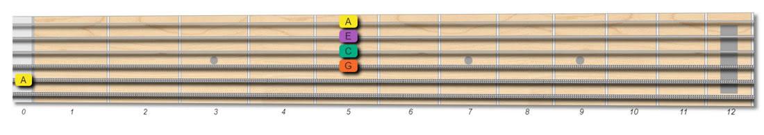 Amin7 guitar chord shape