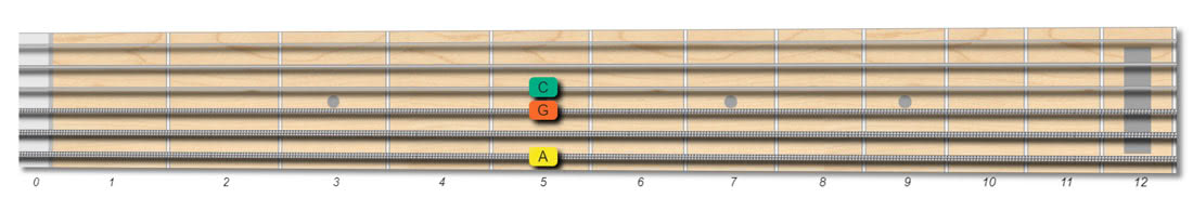 Amin7 guitar shell chord used in jazz