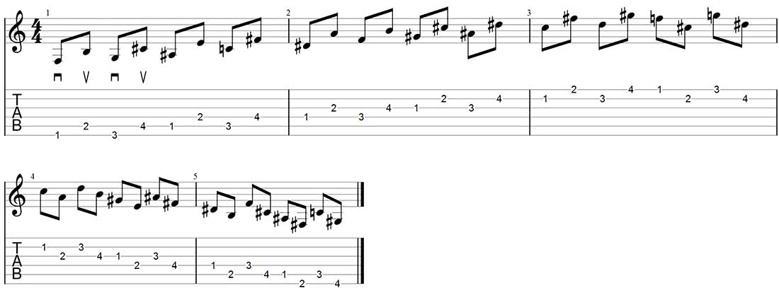 alternate picking exercise: 1234 patterns skipping 1 string
