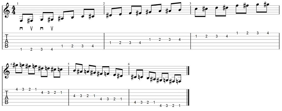 alternate picking exercise: 1234 patterns