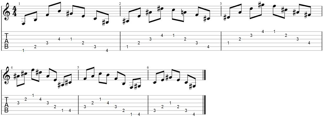 alternate picking exercise string skipping