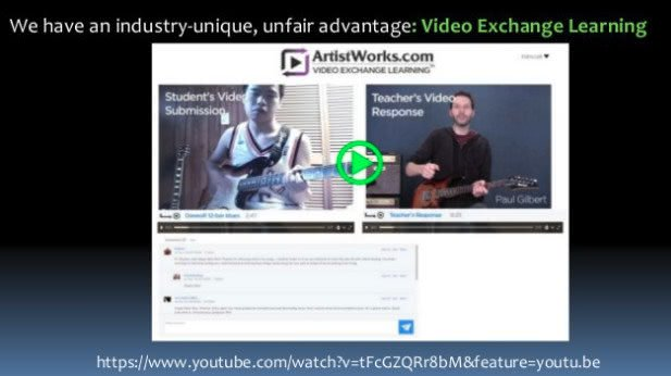 artistworks video exchange system