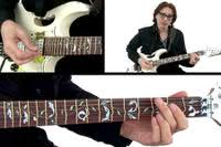Best Online Guitar Lessons | Big Guide article icon