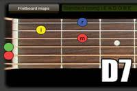 12 bar blues guitar improvisation article icon