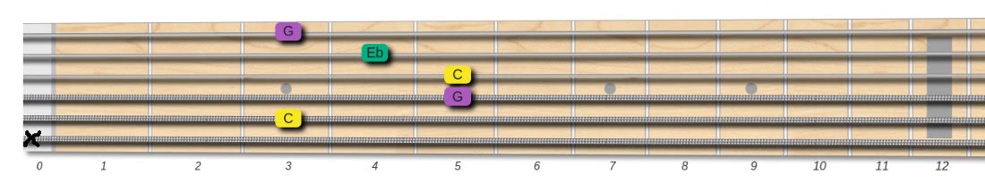 c minor chord bar shape 5th string