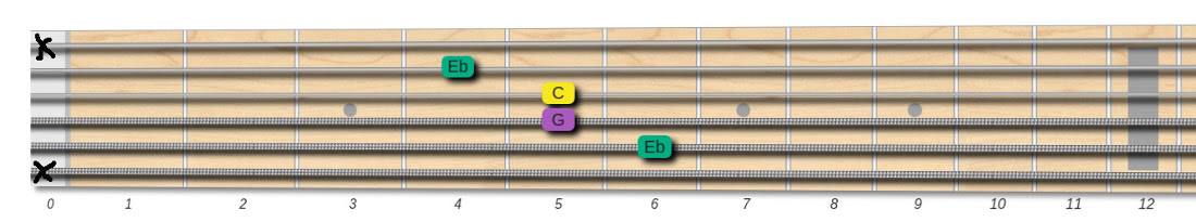 c minor chord X6554X shape