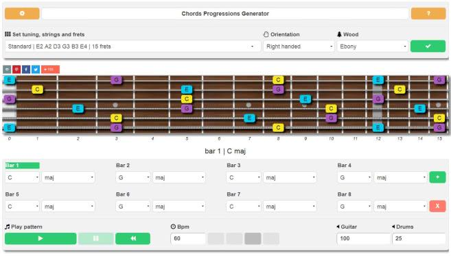 guitar chords for difference maker