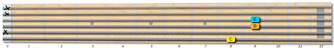 C major 7th chord shape 8x99xx