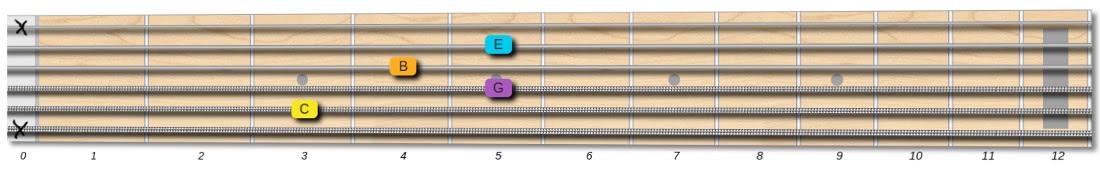 C maj7 guitar chord shape x3545x