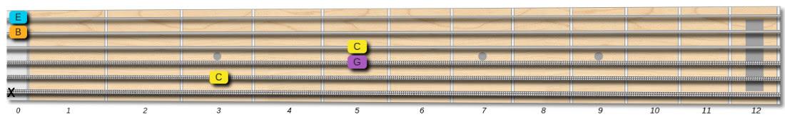 C major seventh guitar chord X35500 fingering