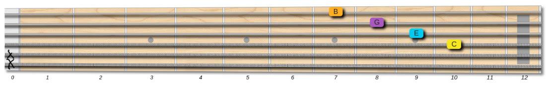 C maj7 guitar chord