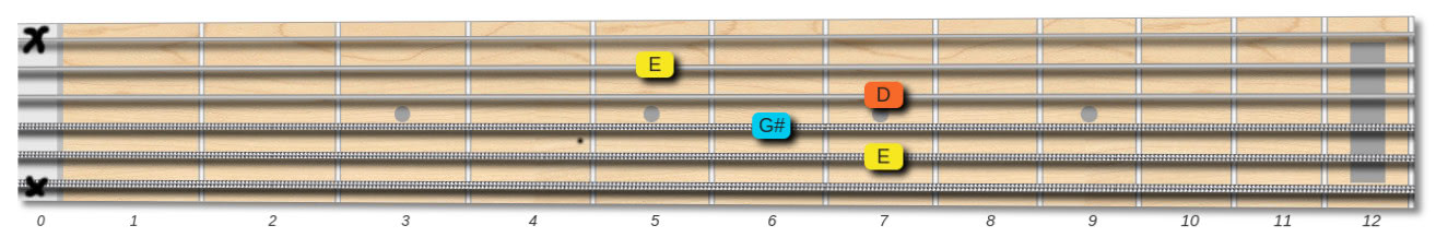 E7 most common chord shape