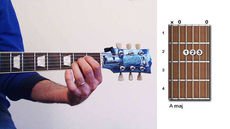 a major chord finger position