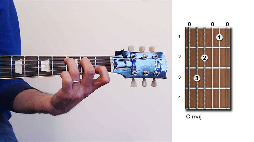 c major chord finger position