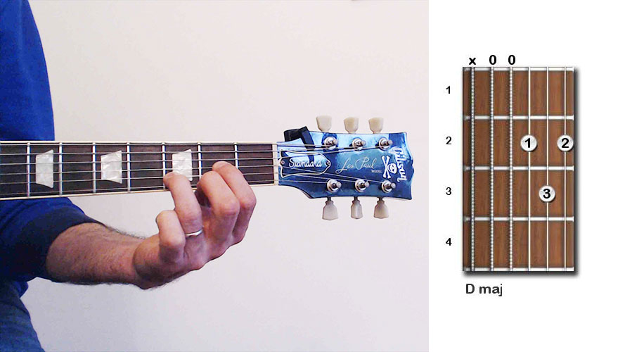 electric guitar chords finger positions