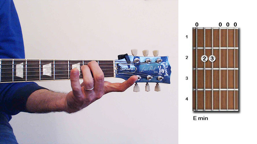 e major chord fingers position