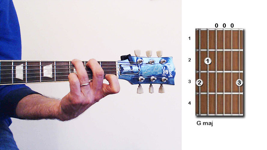 g major chord finger position