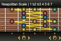 8 exotic guitar scales | Add some spice to your guitar sound with exot article icon