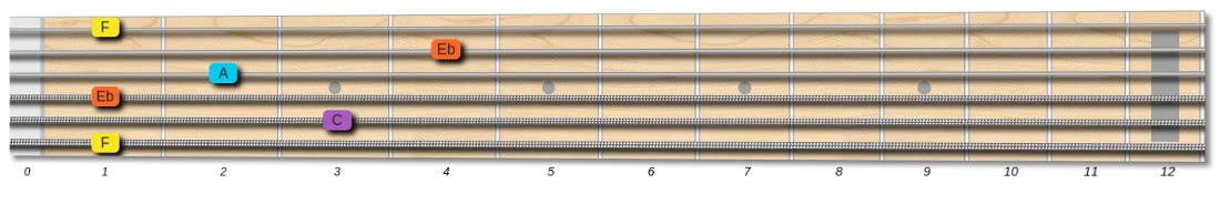 F7 guitar chord bar chord shape