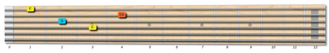 F7 guitar chord easy shape