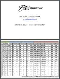 Free Guitar Pdf Ebooks