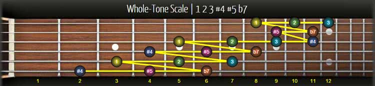 whole-tone and diminished scale