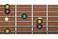 8 Guitar Arpeggios Free Pdf Ebook article icon