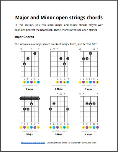 complete guitar lessons pdf free download