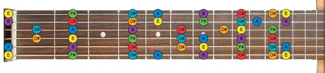guitar fretboard chart free neck diagrams pdf. Black Bedroom Furniture Sets. Home Design Ideas