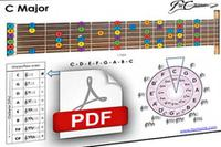 Guitar Fretboard Chart | Free Neck Diagrams Pdf article icon