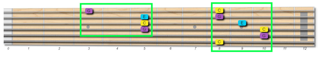 alternative fingerings for C major