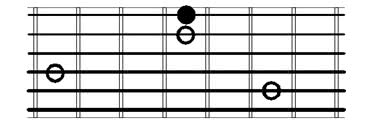 Perfect Fifth guitar intervals root on 1st string