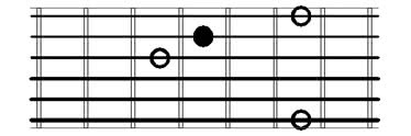 Perfect Fifth guitar intervals root on 2nd string