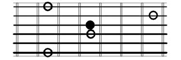 Perfect Fifth guitar intervals root on 3rd string