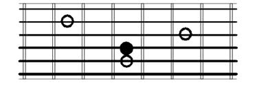 Perfect Fifth guitar intervals root on 4th string