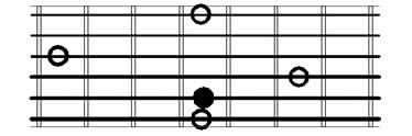 Perfect Fifth guitar intervals root on 5th string