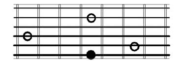Perfect Fifth guitar intervals root on 6th string