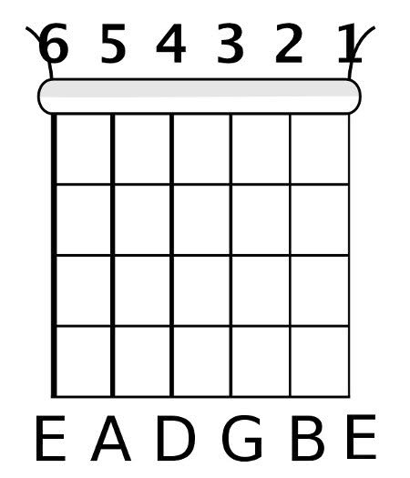 names of guitar open strings