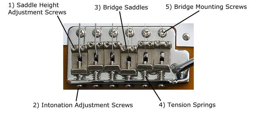 guitar tremolo bridge parts