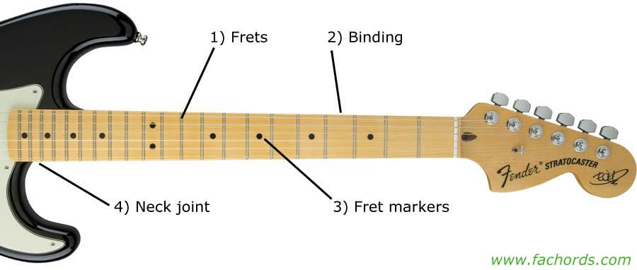 electric guitar neck parts