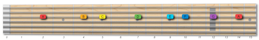 A natural minor scale played horizontal