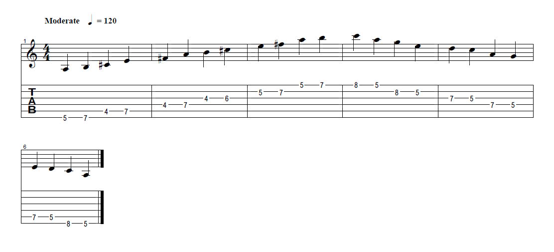 blues guitar scale exercise