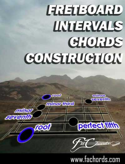Guitar Theory Pdf | Advanced Guitar Chords