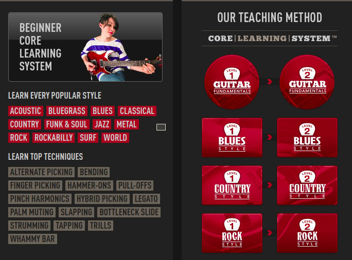 Guitar Tricks learning path