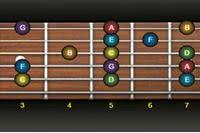 Improve your fretboard knowledge with one simple exercise article icon