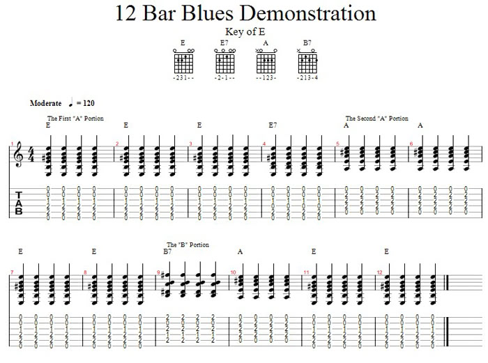Introduction To 12 Bar Blues