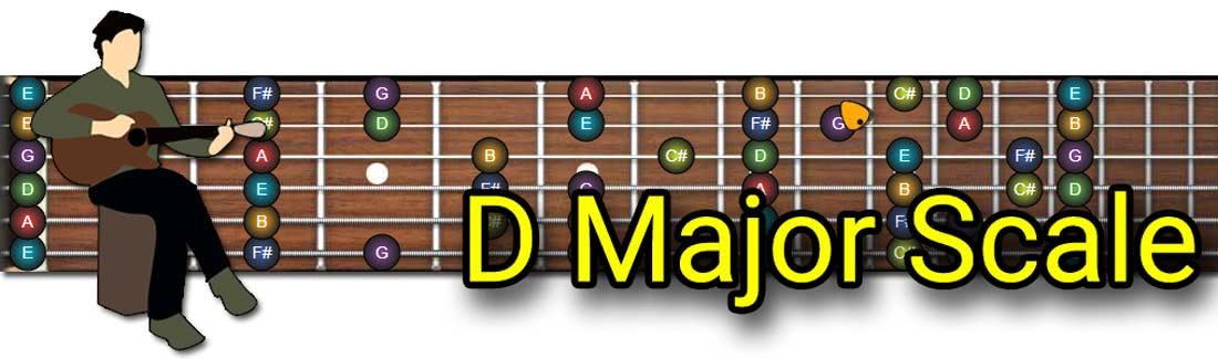how to play the d major scale