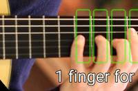 The D Major Scale for Guitar article icon